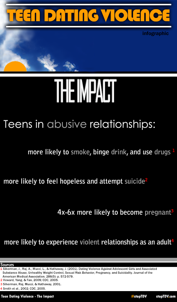 photo: teen dating resources to help